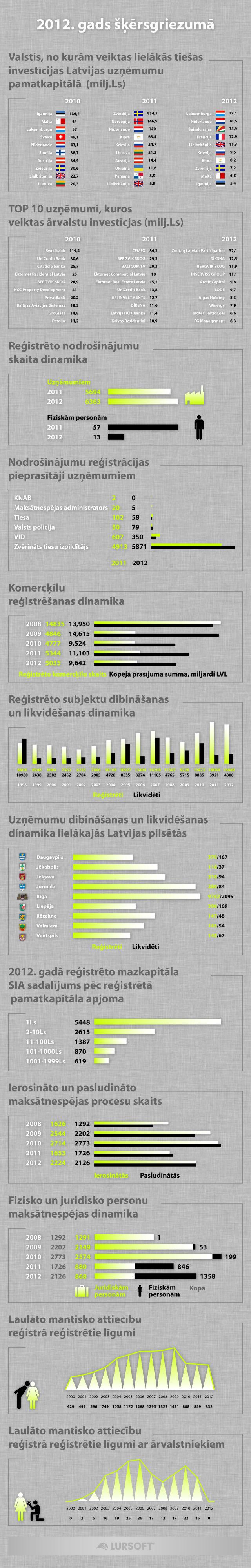 Infografika2012