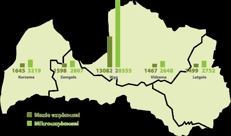 Mikro un mazie uzņēmumi Latvijā