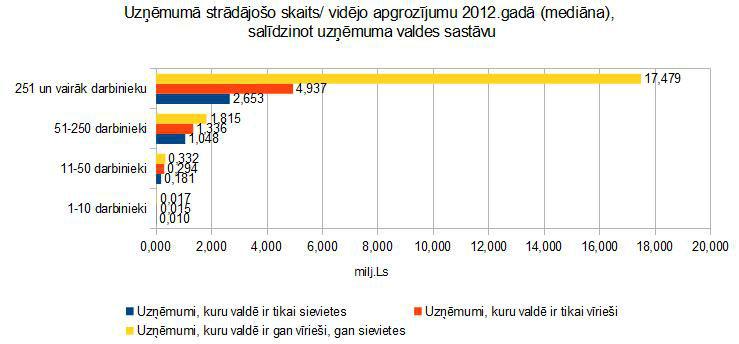 Uznemuma-stradajoso-sakits-videjo-apgrozijumu-2012