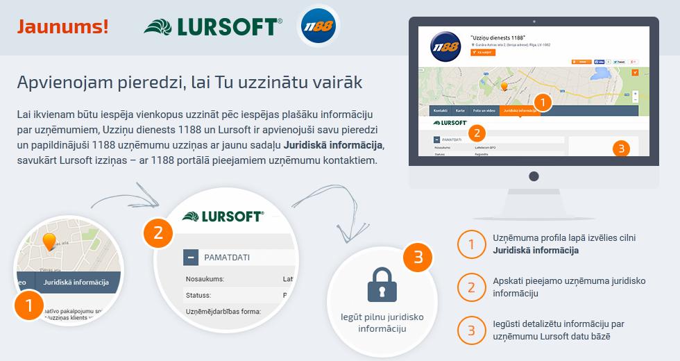 1188_Lursoft