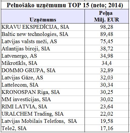 pelnoshakie_uzn_2014_Top15