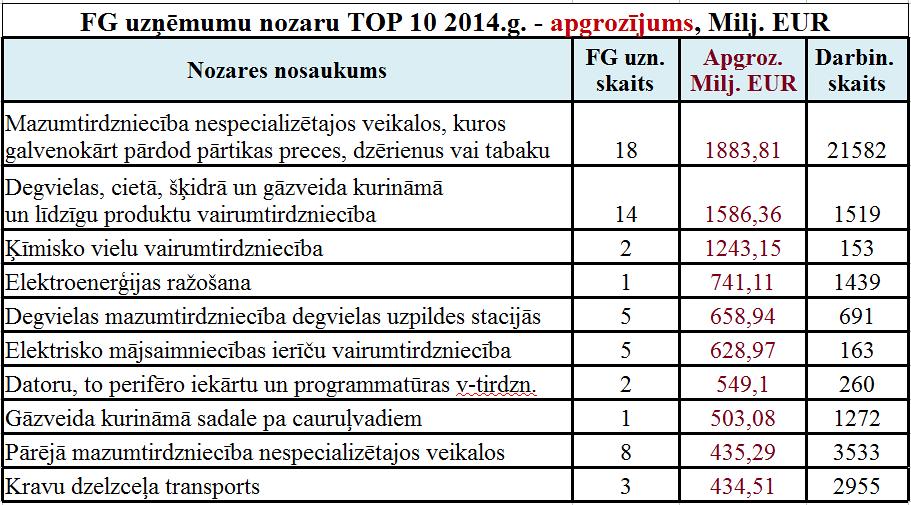 FG_nozaru_TOP10_apgroz
