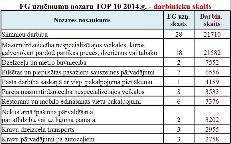 FG_nozaru_TOP10_darbin