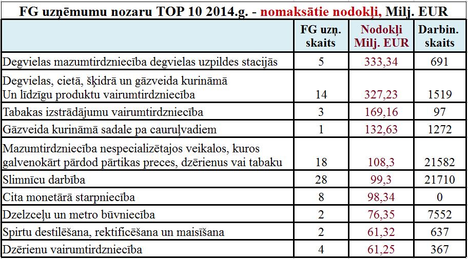 FG_nozaru_TOP10_nodokli
