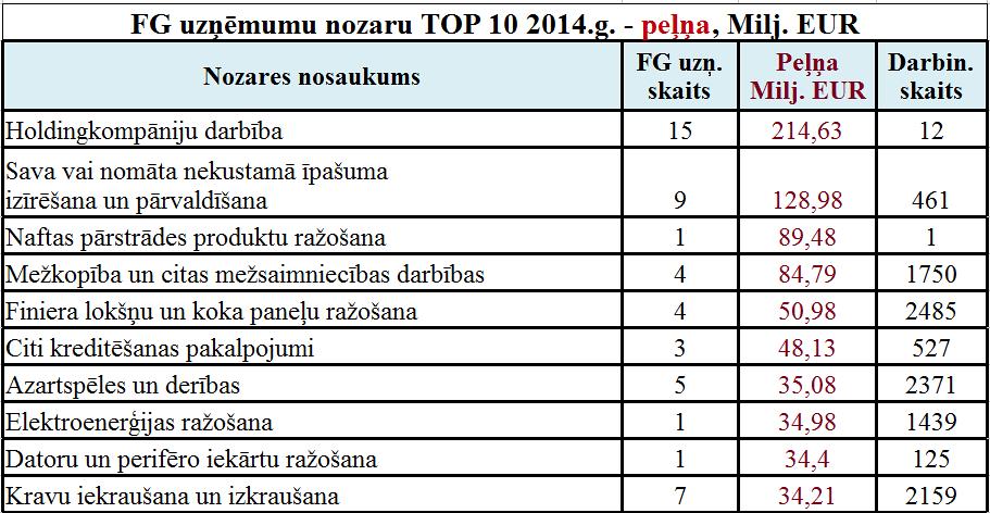 FG_nozaru_TOP10_pelna