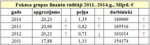 FGr_fin_raad_2011-2014