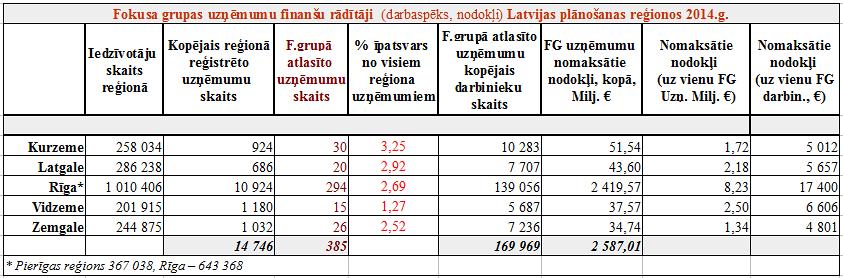 FGr_fin_raad_2014_regioni