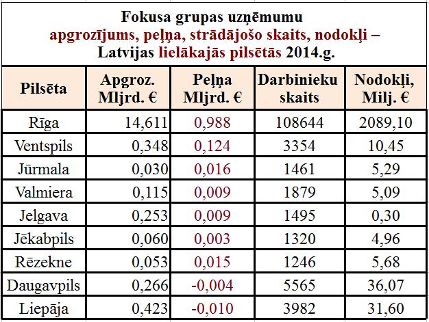 FGr_koptabula_2014_pilsetas