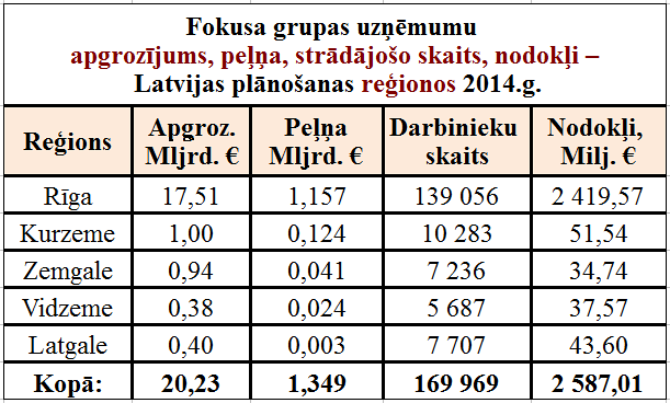 FGr_koptabula_2014_regioni