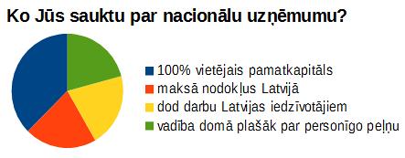 nac_uznem
