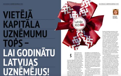 """Žurnāla """"Kapitāls"""" novembra numurā – Vietējā kapitāla uzņēmumu tops"""