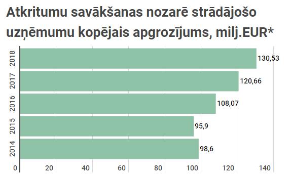 https://blog.lursoft.lv/wp-content/uploads/2019/09/atkritumu-savaceju-apgrozijums.png